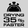 Drying 35% faster