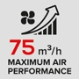 Maximum Air Performance 75 m3/h