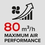 Maximum Air Performance 80 m3/h